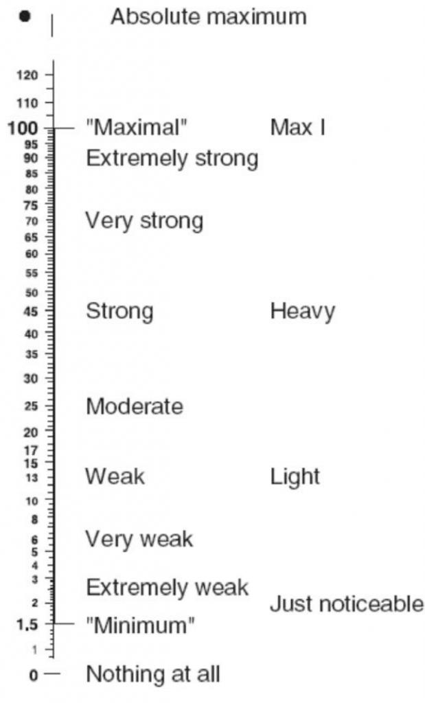 scala di borg cr100